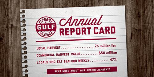 annualreportcard